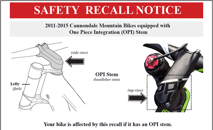 Cannondale OPI Stem Recall